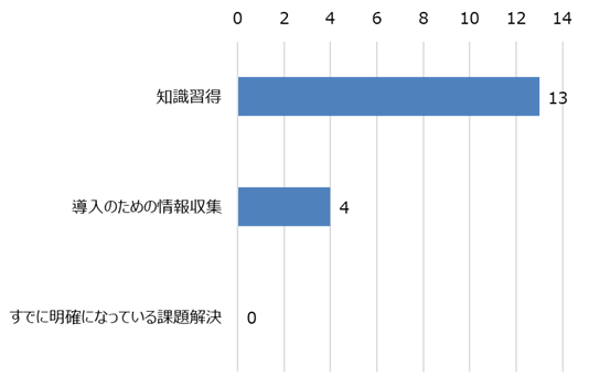 report_20200910_graph1.png