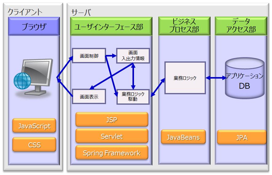 img_webperformer08.png