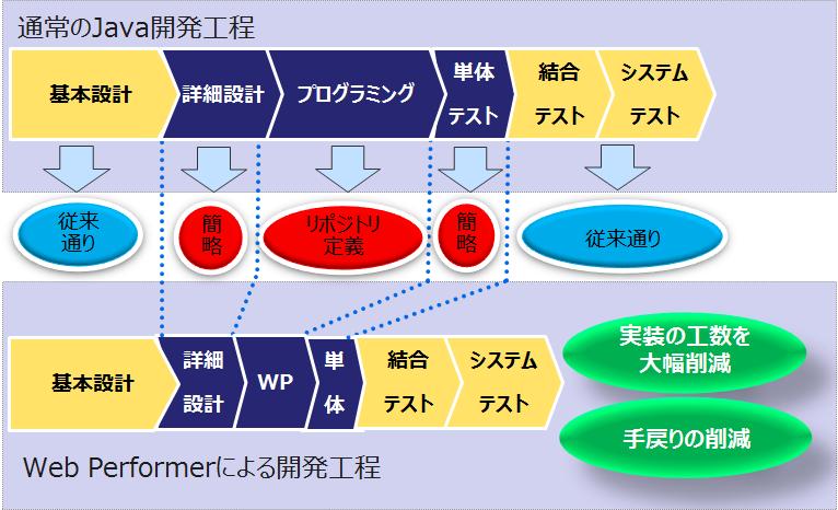 img_webperformer12.png