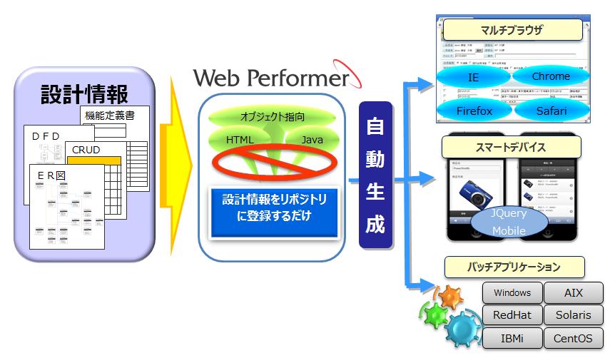 img_webperformer15.png