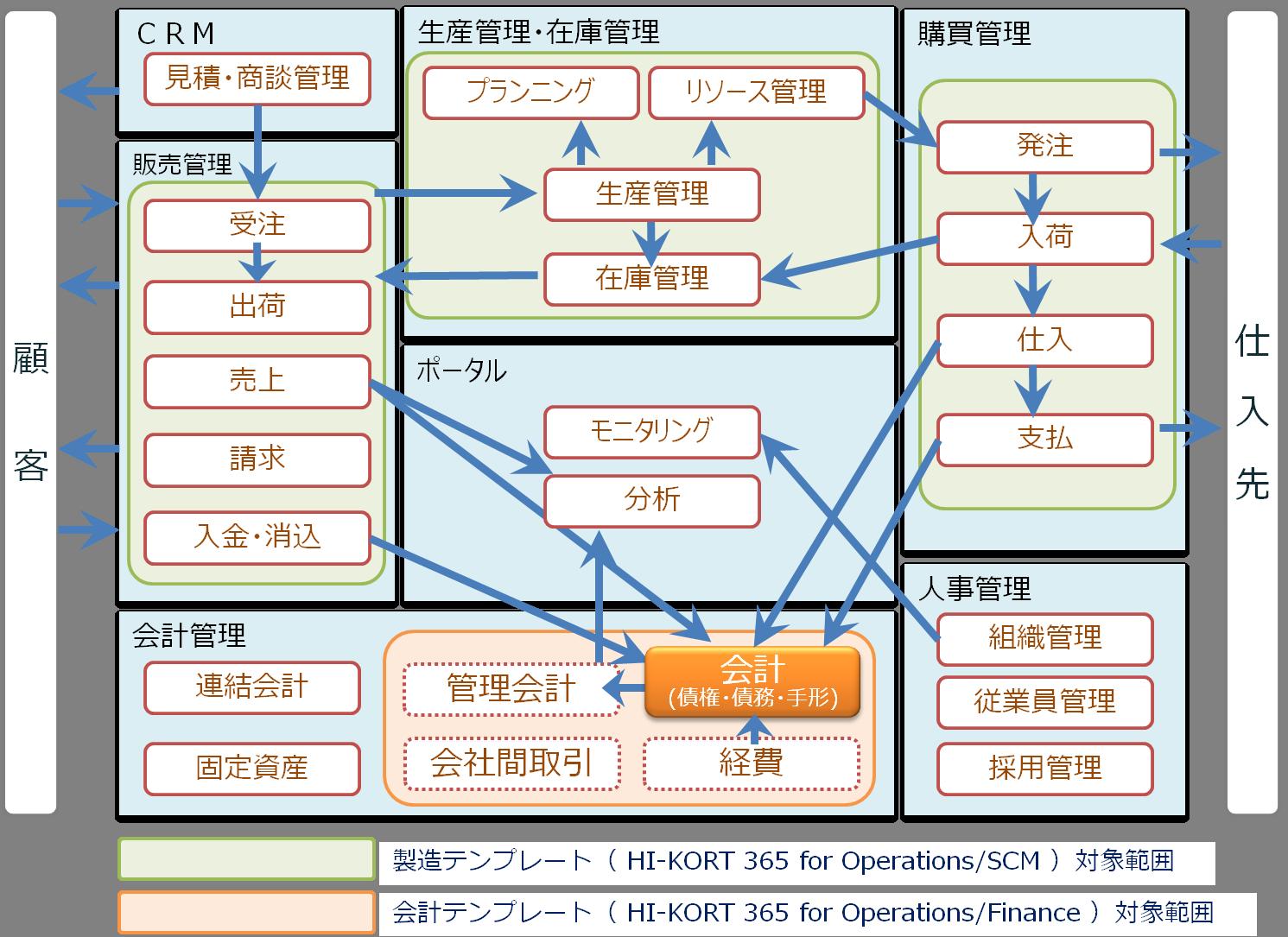 img_dynamics_ax_scm04_r3.png