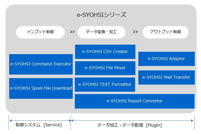 e-SYOHSIシリーズ
