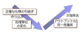 img_it_modernization01.jpg