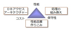 img_it_modernization02.jpg