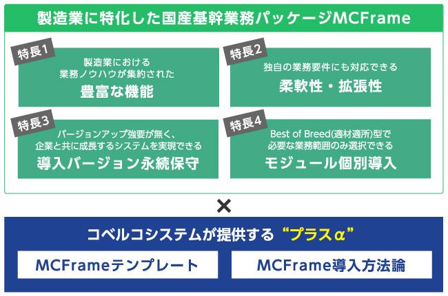 """製造業に特化した国産基幹業務パッケージMCFrame × コベルコシステムが提供する""""プラスα"""""""