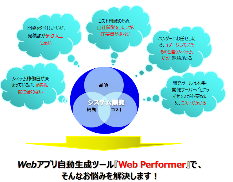 ver.2_img_webperformer01.png
